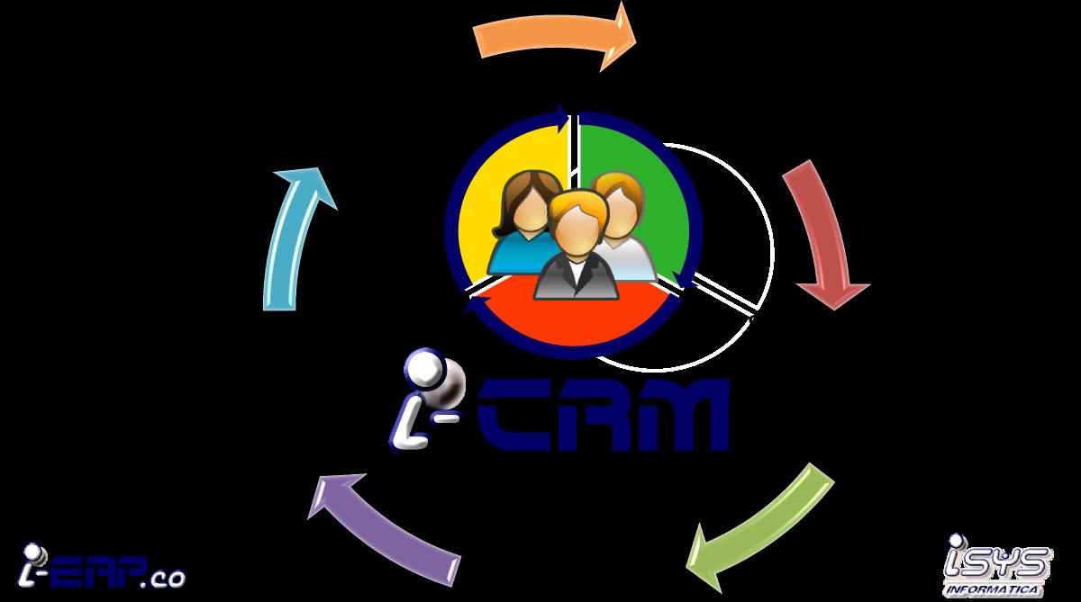 Isys Informatica Software I Erp Co Modulo I Crm